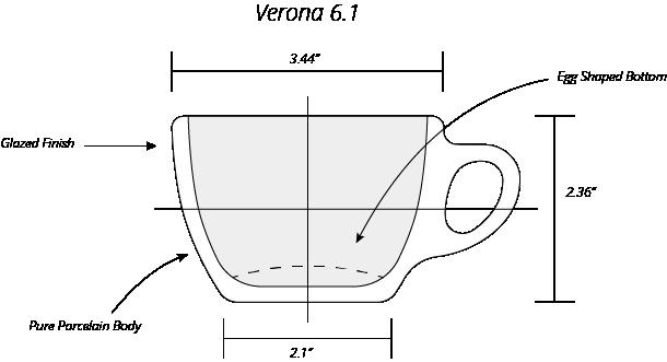 cup cutaway